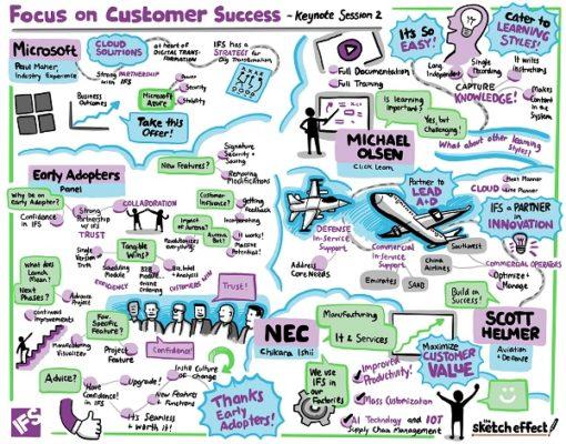 Focus on customer success